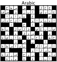 The Subject Of Foreign Language Crossword Puzzles Becomes Especially Interesting When You Encounter Languages Such As Arabic And Hebrew In Which Flow